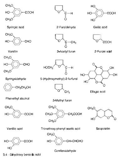 spirits TAS compounds